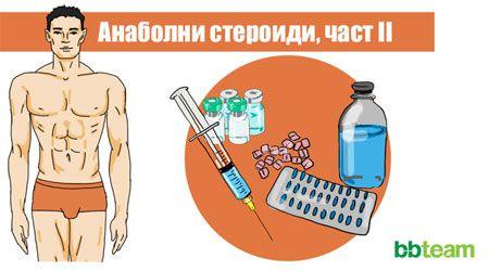 Анаболни стероиди, част II: митове и заблуди