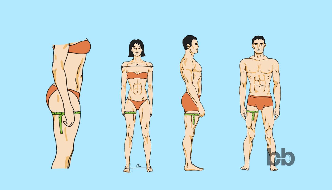 Антропометрични измервания