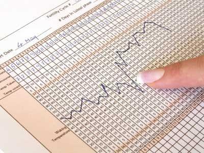 Какъв ефект оказва менструацията върху фитнес тренировката? А обратното?