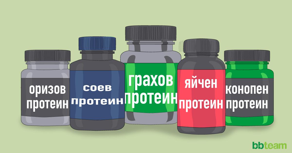 Растителни източници на протеин под формата на храни и добавки