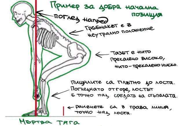 Как да прогресираме при мъртва тяга