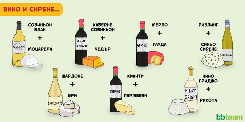 И още за виното