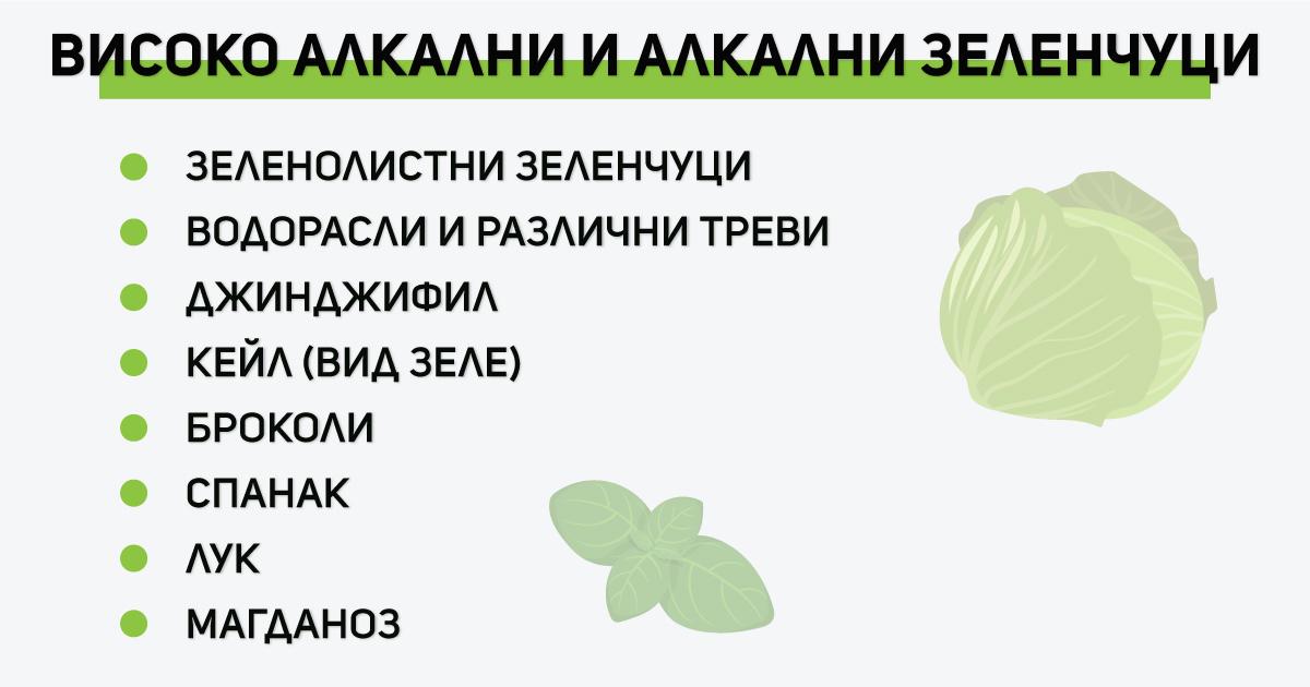 Високо алкални и алкални зеленчуци