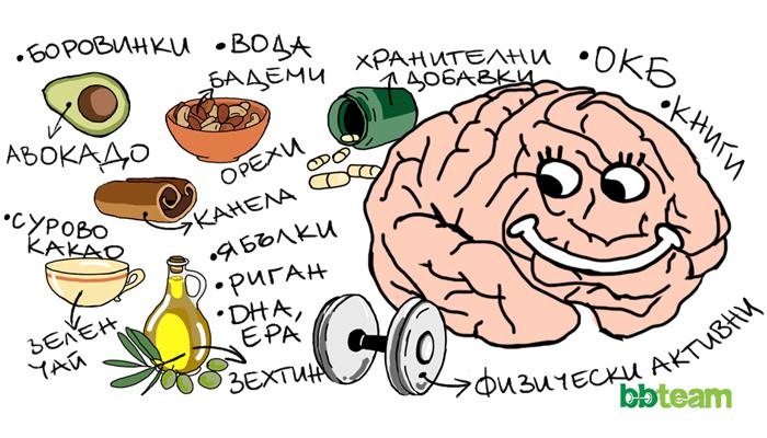 Нахранете мозъка си