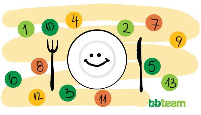 13 признака, че диетата ти е пълноценна