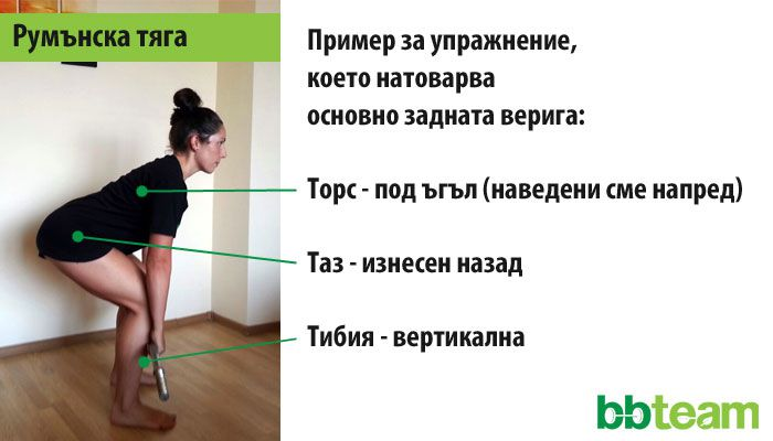 Тренирайте не само предните, но и задните си бедра