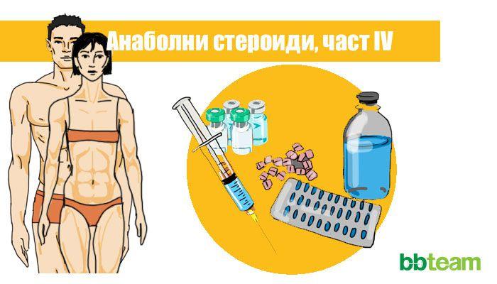 Анаболни стероиди, част IV: дизайнерски стероиди и влияние на стероидите върху женския организъм