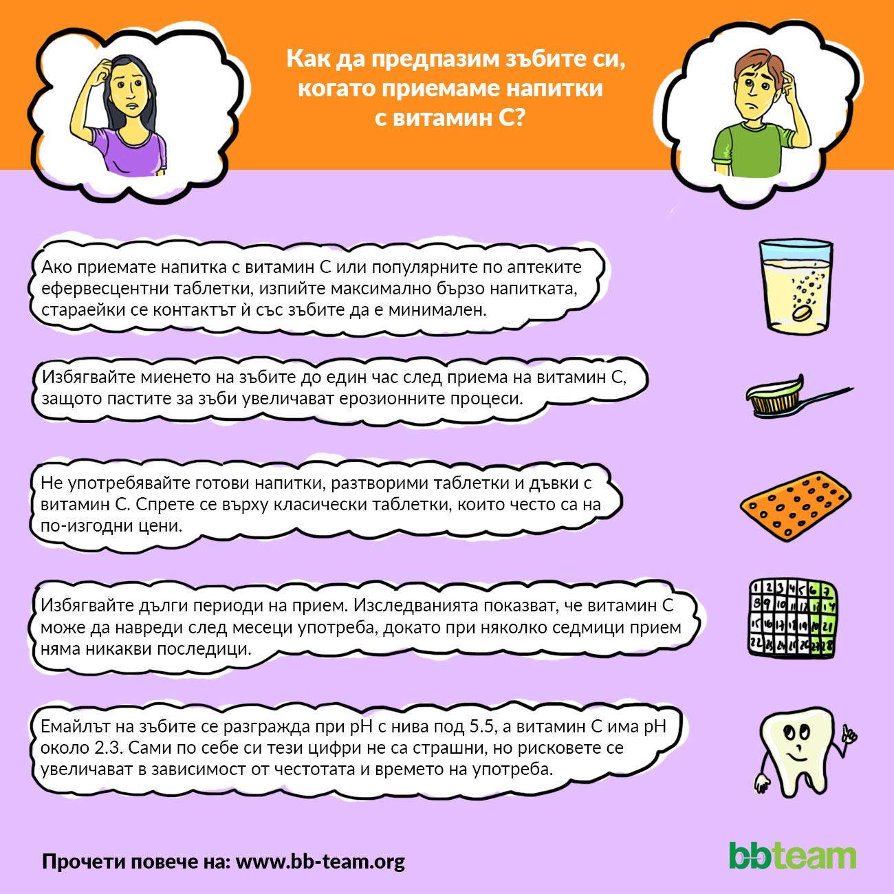 Как да предпазим зъбите си, когато приемаме напитки с витамин C? [инфографика]