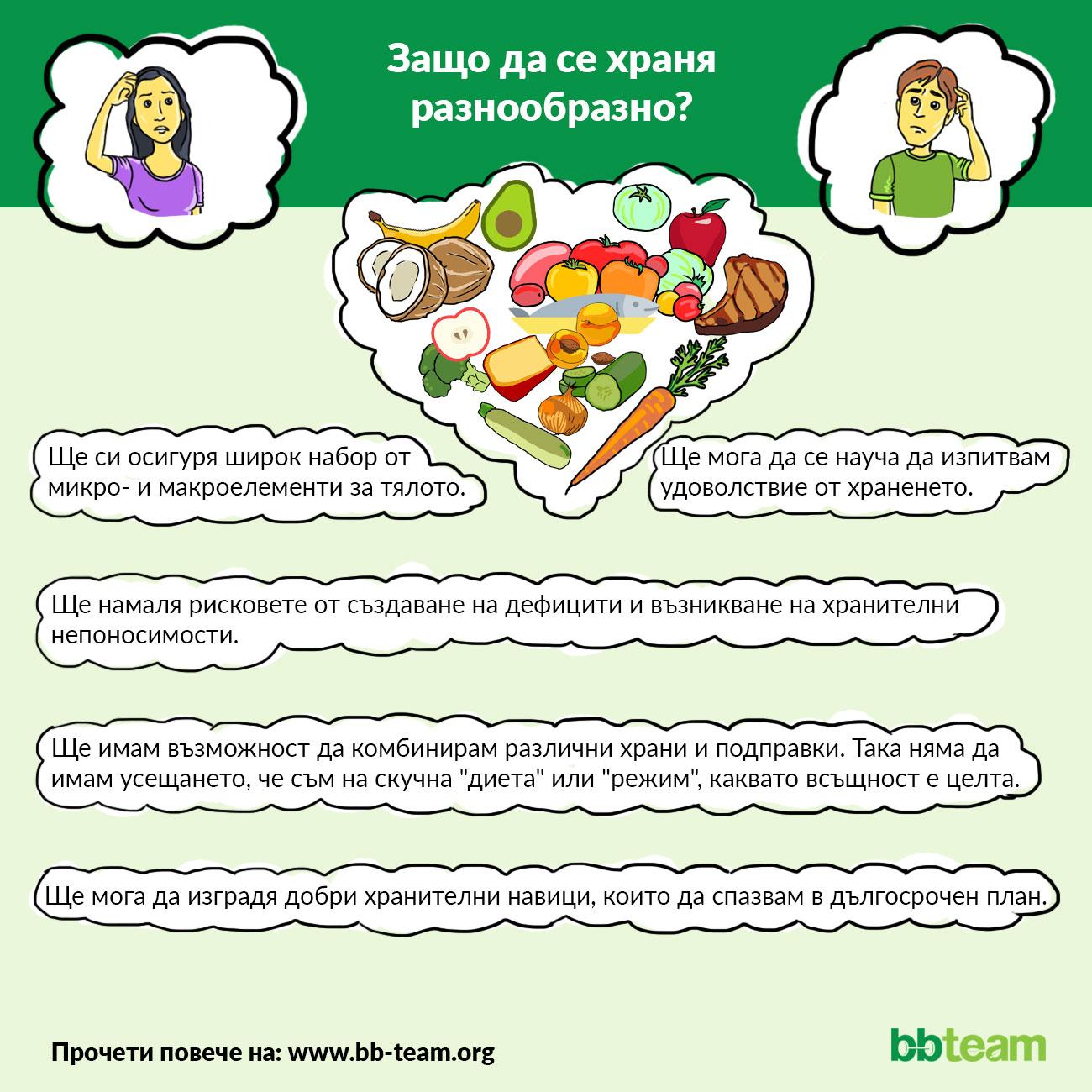 Защо да се храня разнообразно? [инфографика]