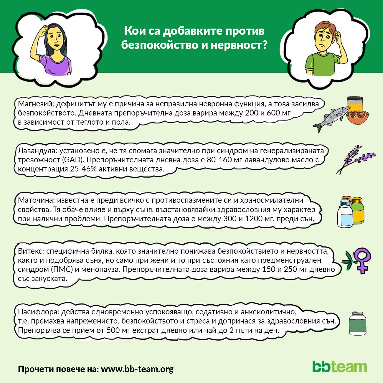 Кои са добавките против безпокойство и нервност? [инфографика]