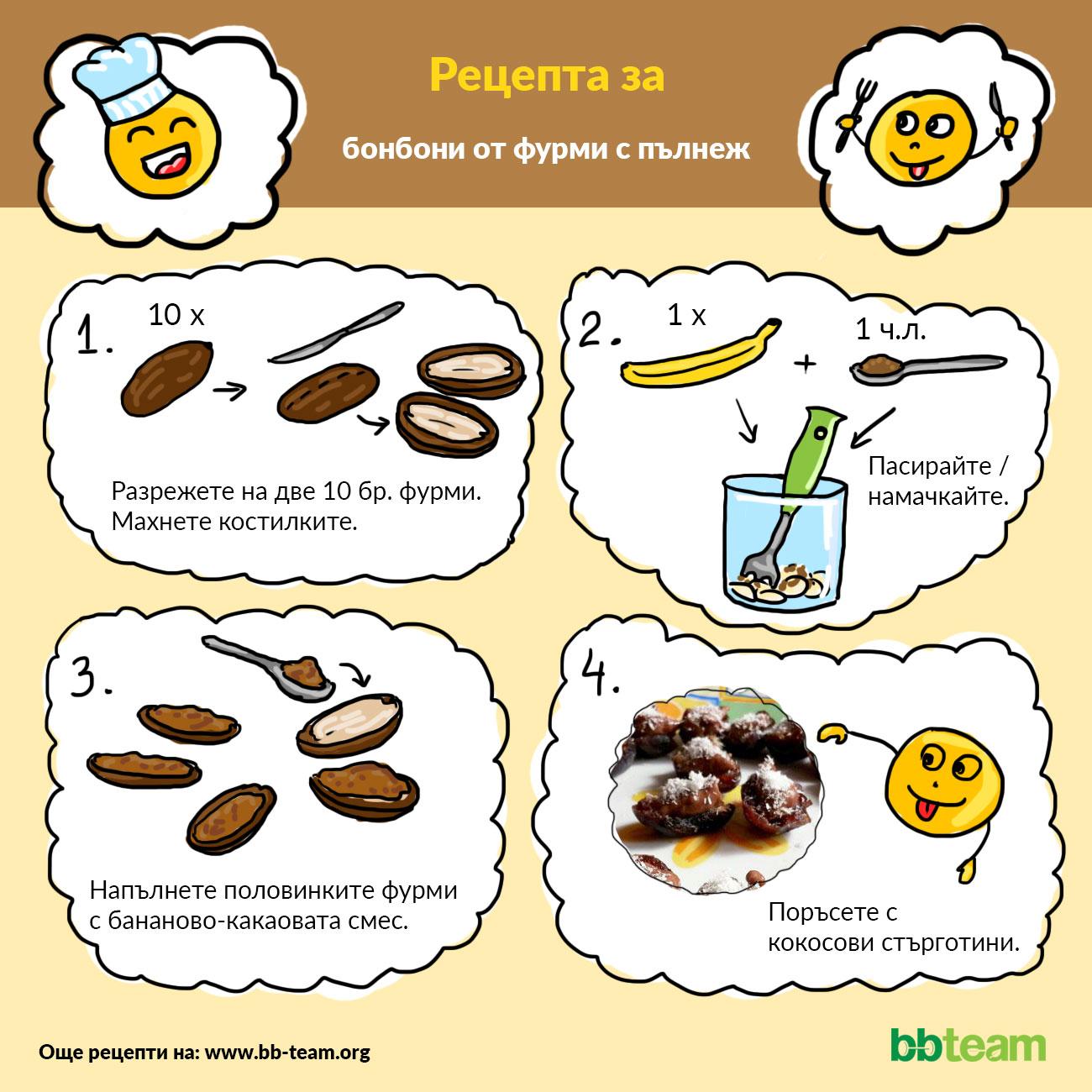 Рецепта за бонбони от фурми с пълнеж [инфографика]
