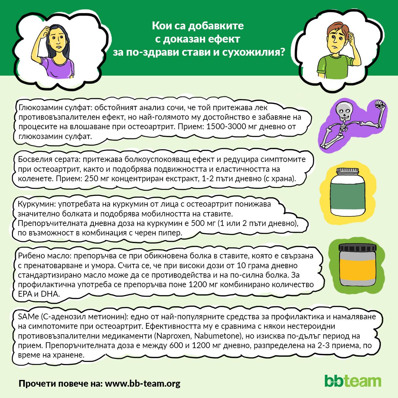 Ки са добавките с доказан ефект за по-здрави стави и сухожилия? [инфографика]