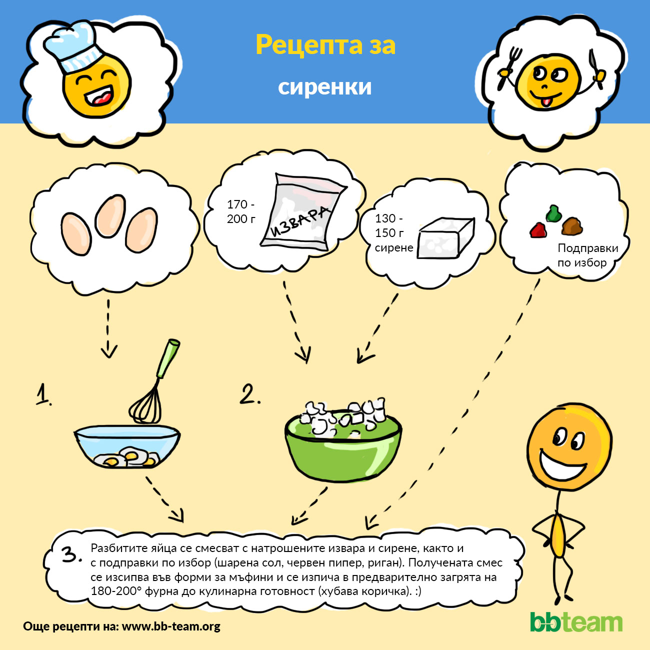 Рецепта за сиренки [инфографика]