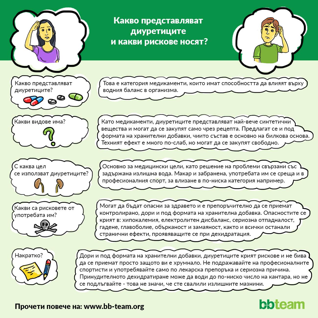 Какво представляват диуретиците и какви рискове носят? [инфографика]