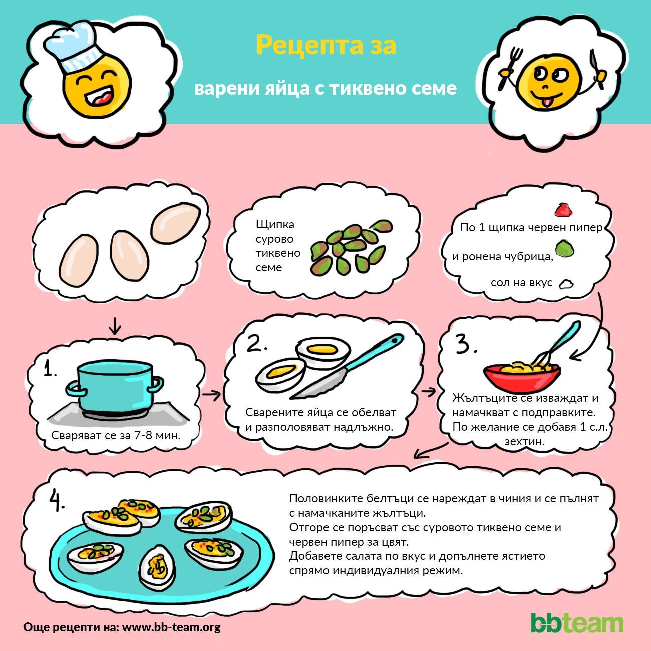 Рецепта за варени яйца с тиквено семе [инфографика]