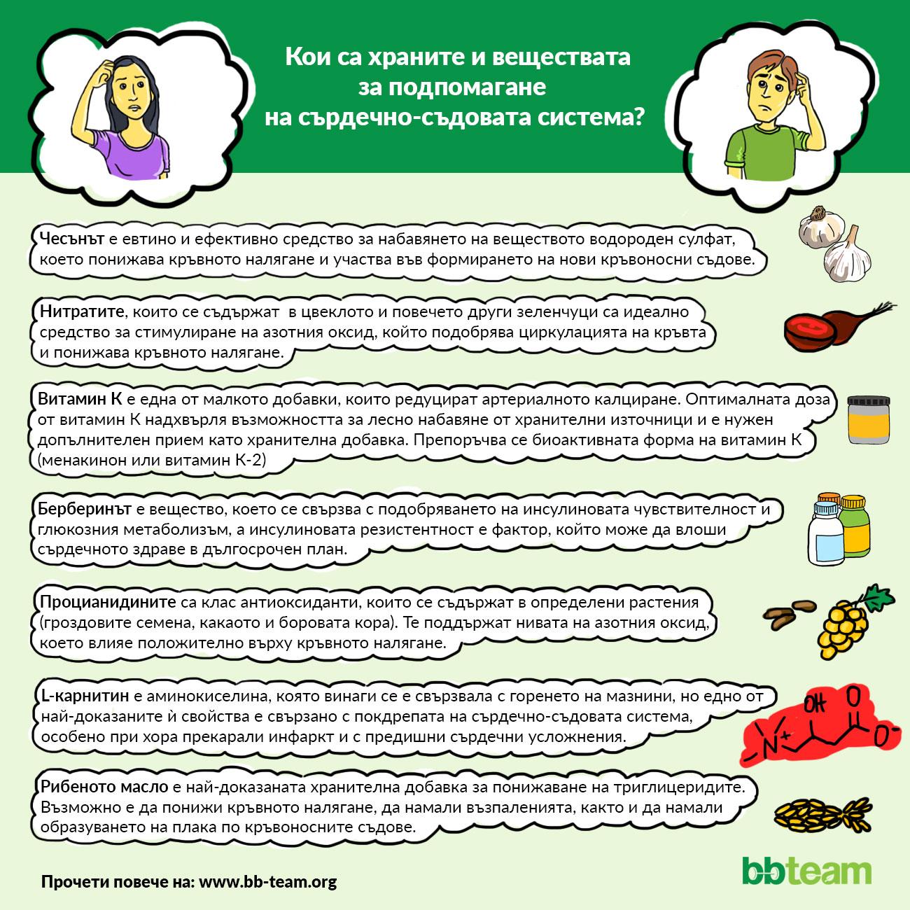 Кои са храните и веществата за подпомагане на сърдечно-съдовата система? [инфографика]