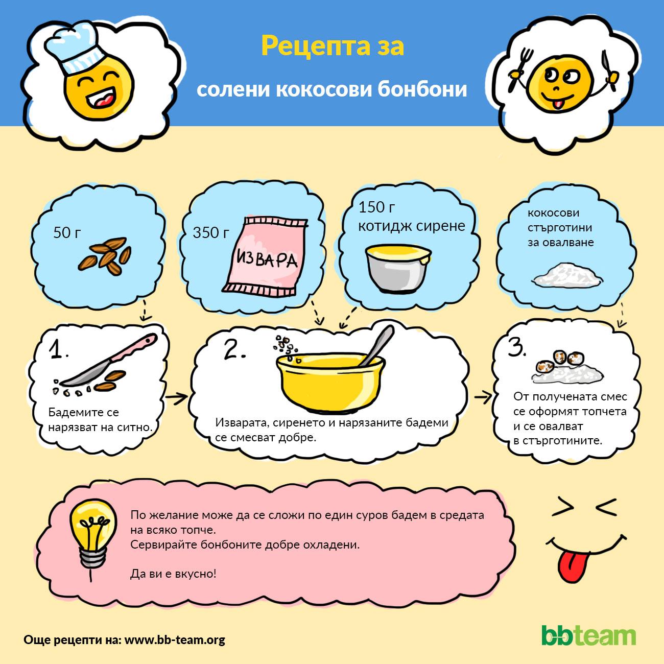 Рецепта за солени кокосови бонбони [инфографика]