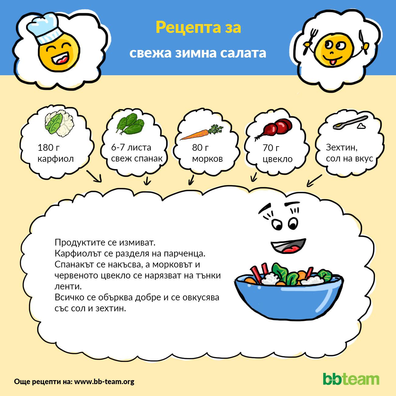 Рецепта за свежа зимна салата [инфографика]
