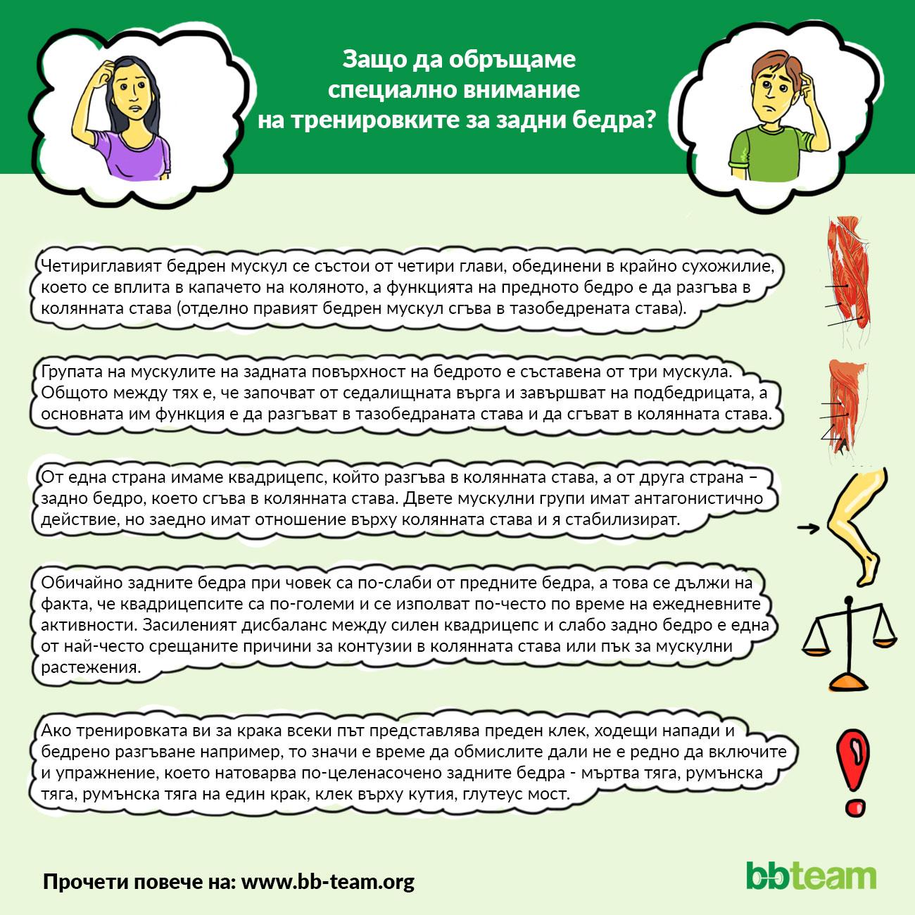 Защо да обръщаме специално внимание на тренировките за задни бедра? [инфографика]