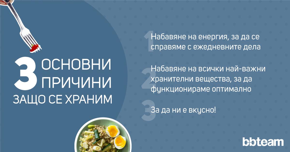 3 причини да се храним