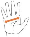 Размери ръкавици - инструкции